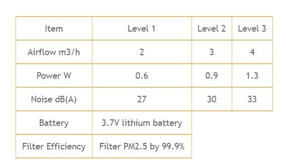 LYFY SPECS CHART